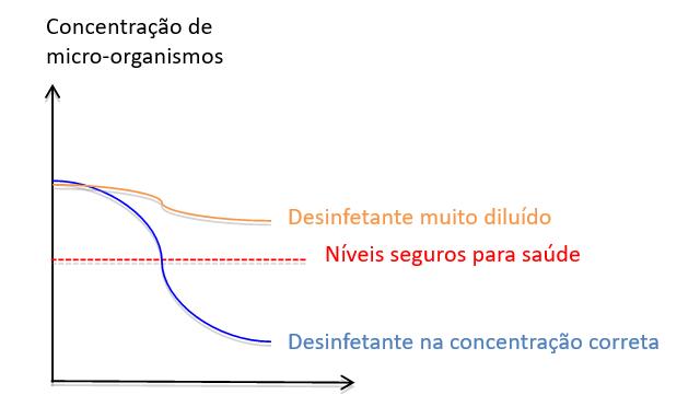 image 5 - Pragas e Eventos